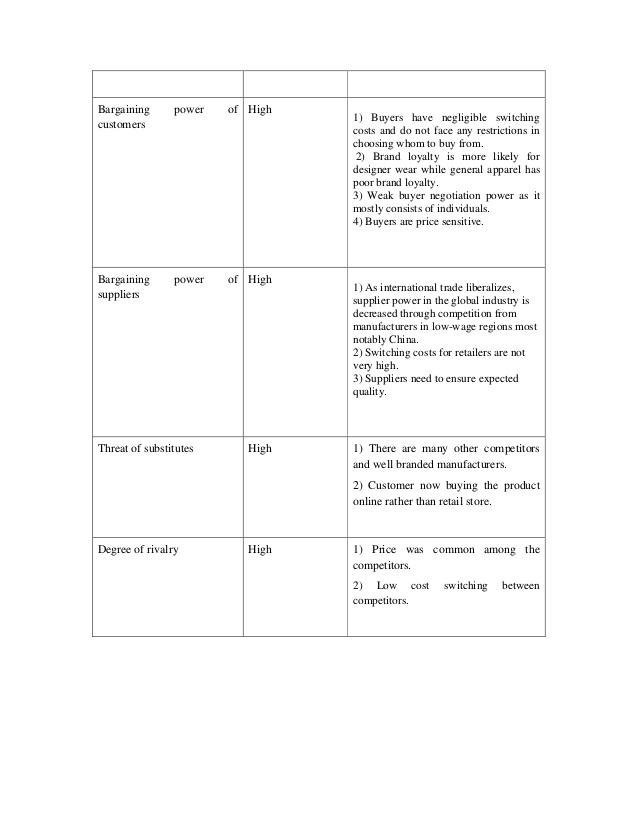 Op 5 links Zara case study   Supply Chain Movement 516bbb41609