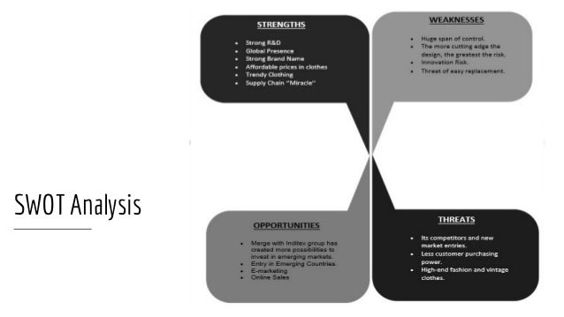 zara s business strategy uk market positioning 17 swot analysis