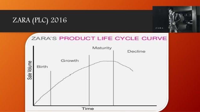 Zara company profile with history and marketing strategy