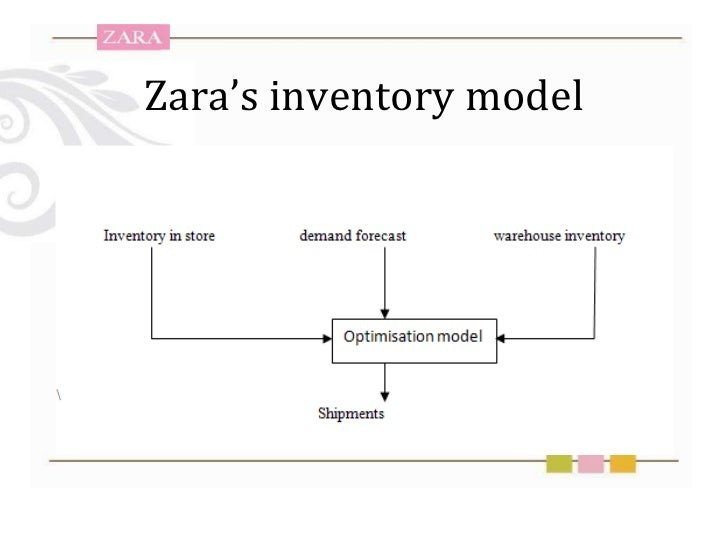 """mis zara  zara: the technology giant of the fashion world introduction the term """"fast-fashion"""" has come to revolutionize the world of fashion this business."""