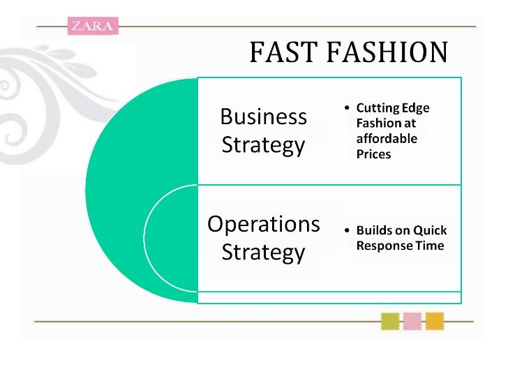 Fashion brand business plan