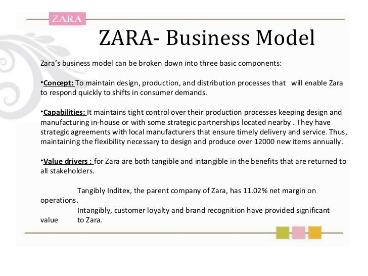 strategic recommendation for zara