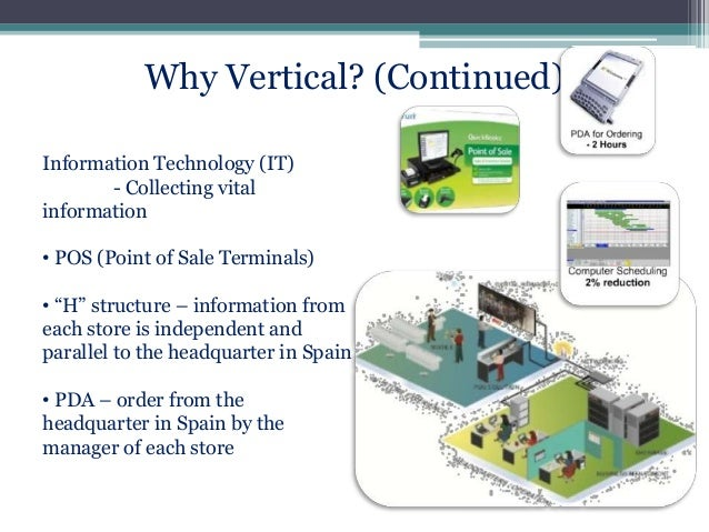 """Why Vertical? (Continued) Information Technology (IT) - Collecting vital information • POS (Point of Sale Terminals)  • """"H..."""