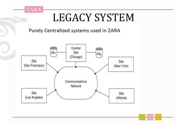 Disadvantages of zara