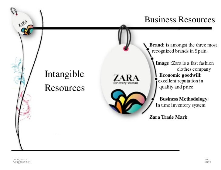 zara marketing plan essay This essay declares that zara is a spanish chain store in the inditex group the global fashion sensation zara headquarter is located spain where.