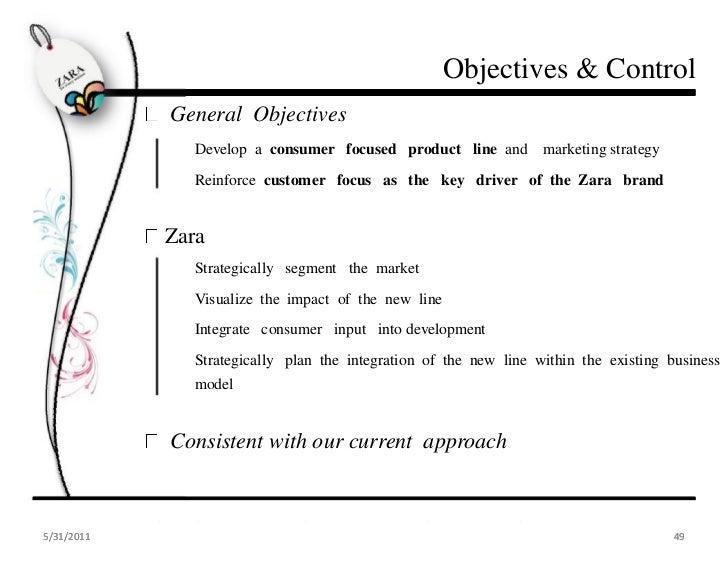 Strategic Marketing Plan of Nike