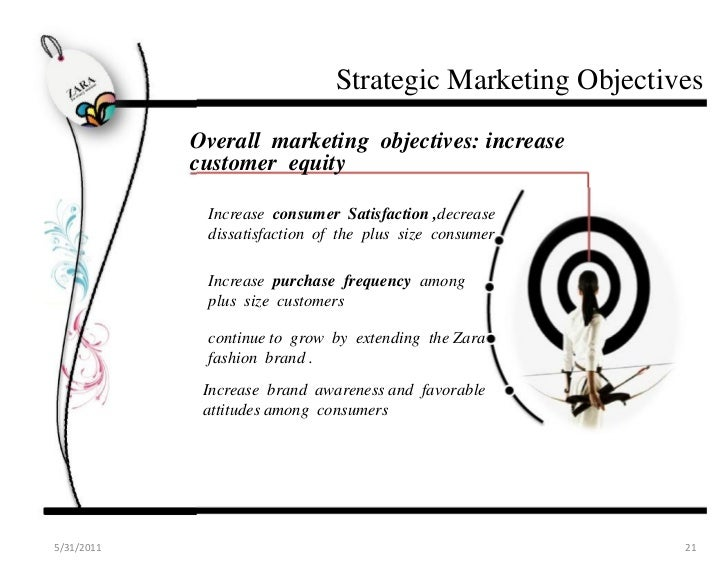 zara marketing objectives All businesses need to set objectives, objectives are important they focus organisations businesses that have specific aims are usually more successful.