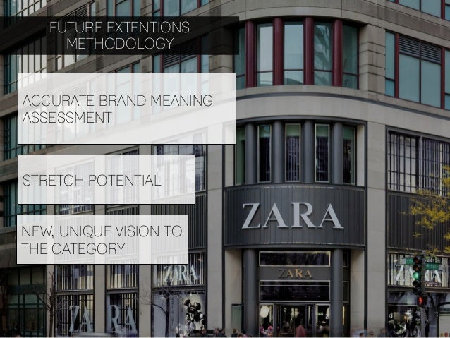 zara audit I was part of a six-person team that underwent primary research (performed  brand association tests on and surveyed 52 respondents) and.