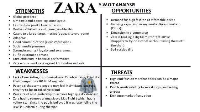zara production layout Lean manufacturing + tps + production scheduler + jit + lead time + kaizen + 5s + kanban.