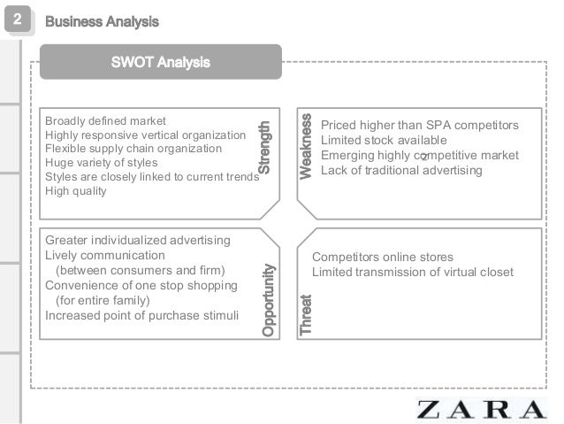 zara smart app development 12 business analysis