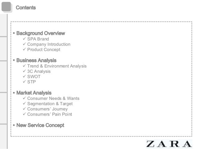 zara smart app development