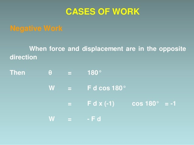Condition for Negative work d W CASES OF WORK