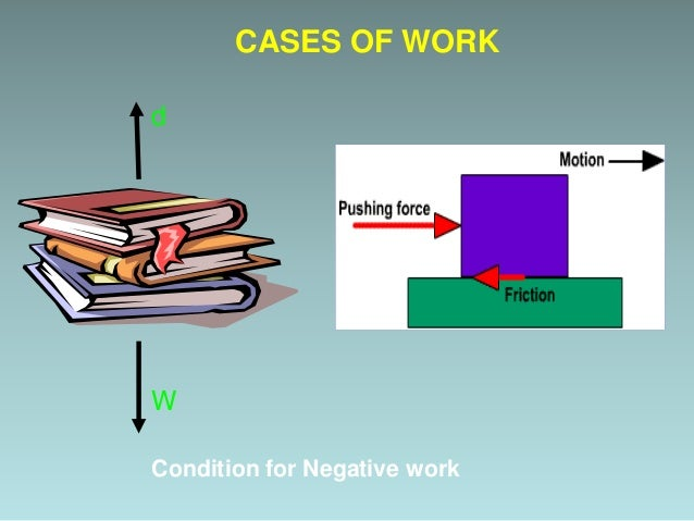 Q. Give an example of positive work? A. Pushing something horizontally is an example of positive work. Q. Give an example ...