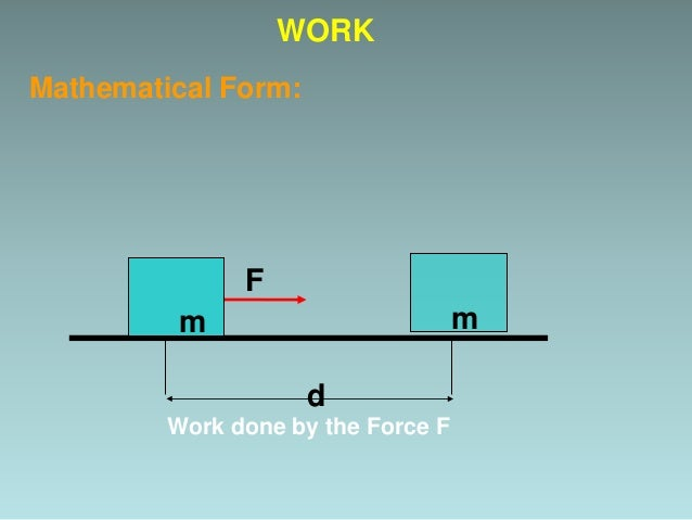 If force is applied on a body and it moves the body through a displacement 'd ', then the work 'W' is defined by the relat...