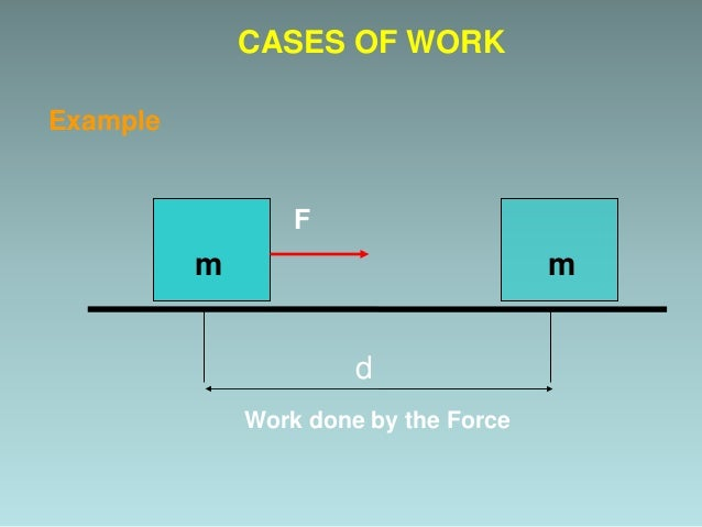 Zero Work When force is perpendicular to the displacement Then  = 90° W = F S cos 90° = F x 0 = 0 In this case work done ...
