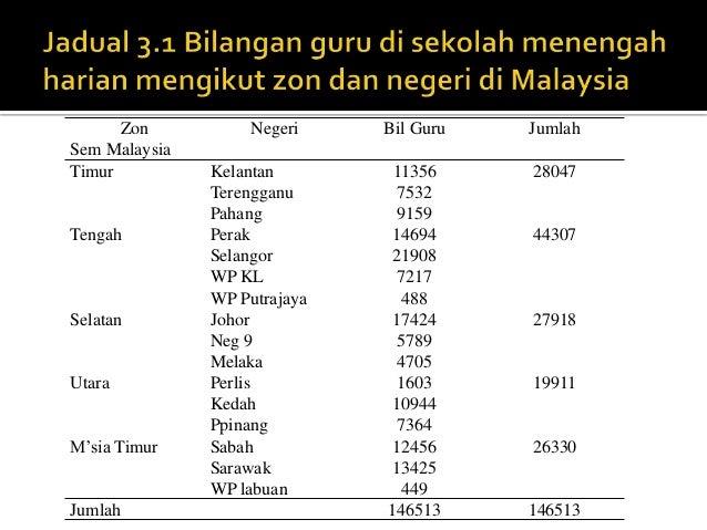 Sekolah Bantuan Penuh Kerajaan Terengganu Kronis L
