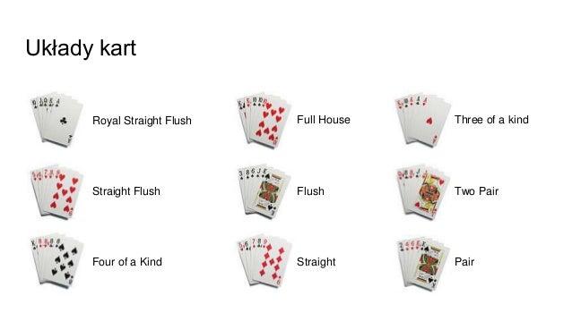Wygrywające układy pokerowe