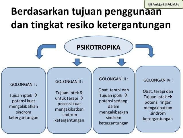 Lili Andajani, S.Pd, M.Pd Berdasarkan tujuan penggunaan  dan tingkat resiko ketergantungan  PSIKOTROPIKA  GOLONGAN I :  Tu...