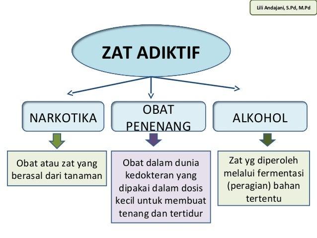 Lili Andajani, S.Pd, M.Pd  ZAT ADIKTIF  OBAT  NARKOTIKA ALKOHOL  PENENANG  Obat atau zat yang  berasal dari tanaman  Obat ...