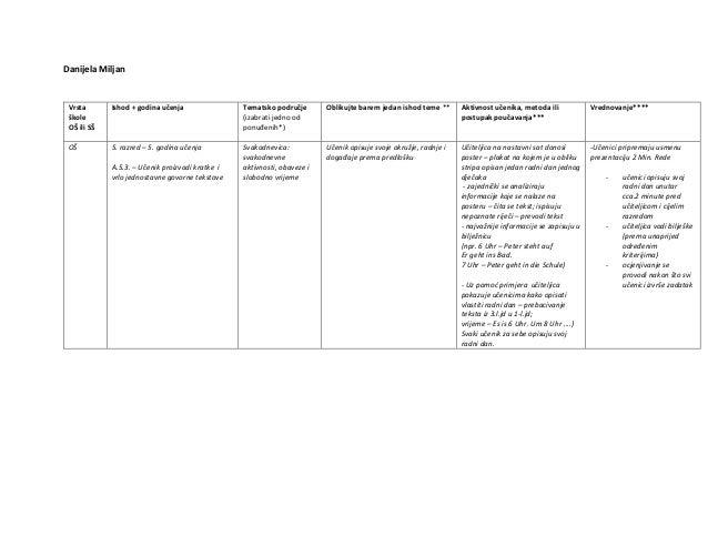 Ali slažete se međusobno oko svih aspekata koalicijskog programa?