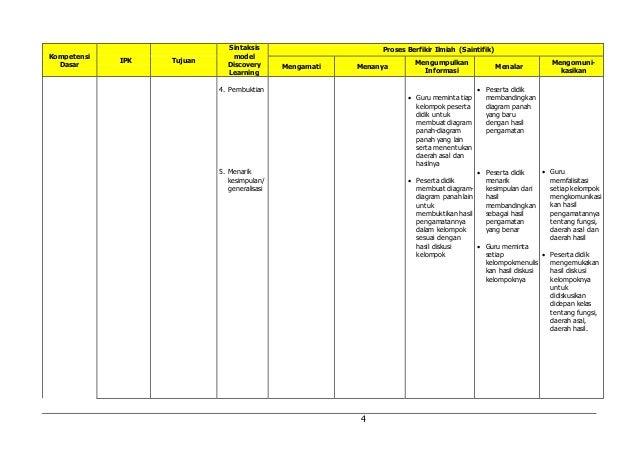 Contoh Identifikasi Masalah Yang Benar Contoh 36