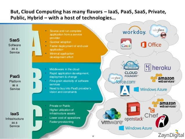 cloud computing architecture primer
