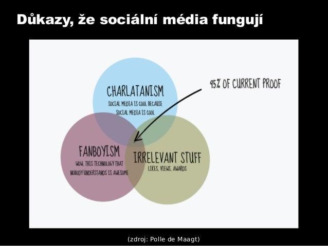 Internet marketing 2013 - Sociální média jako revoluce, která už nastala Slide 2