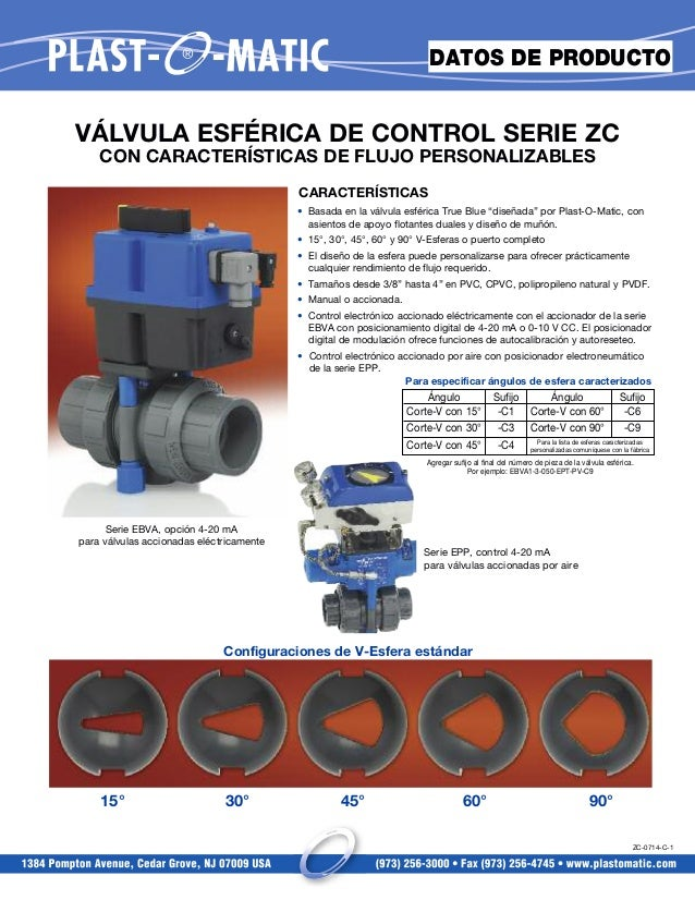 DATOS DE VÁLVULA ESFÉRICA DE CONTROL SERIE ZC CON CARACTERÍSTICAS DE FLUJO PERSONALIZABLES CARACTERÍSTICAS ZC-0714-C-1 Agr...