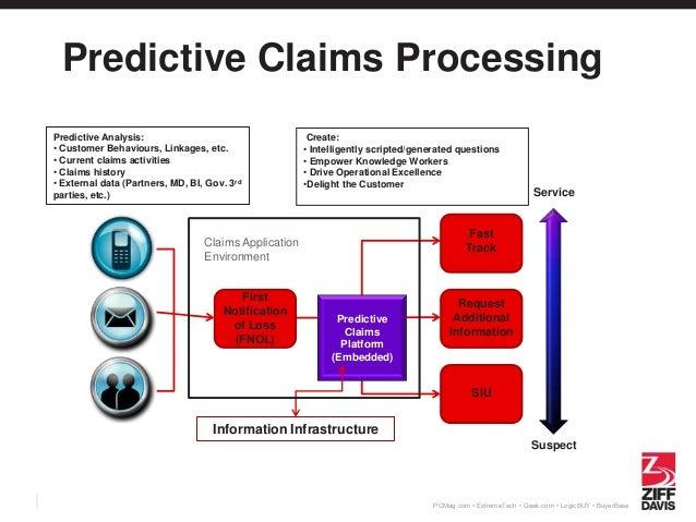 Zd Sap Predictive Analytics 3 26 13 R1