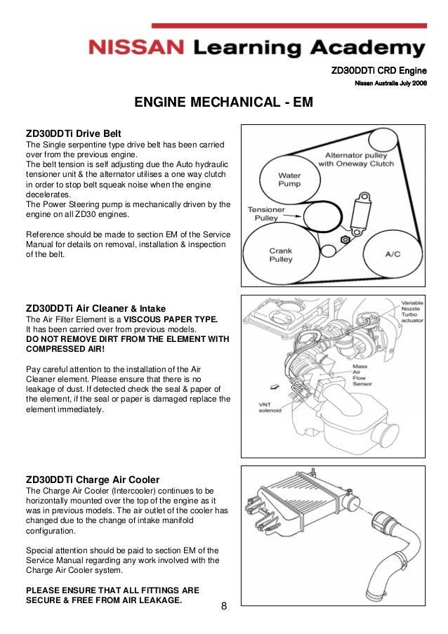 manual engine zd30 nissan rh slideshare net Nissan Service Manuals PDF nissan patrol zd30 service manual