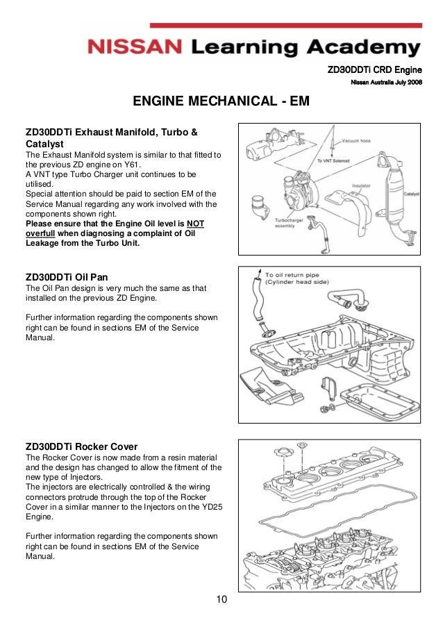 manual engine zd30 nissan rh slideshare net 96 Nissan Pickup Service Manual nissan zd30 service manual pdf