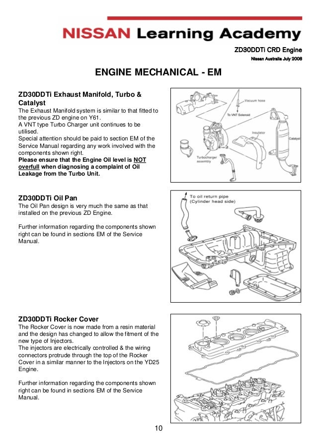 Manual engine zd30 nissan 12 asfbconference2016 Gallery