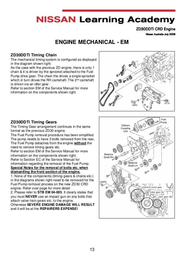 manual engine zd30 nissan rh slideshare net nissan zd30 engine manual pdf nissan zd30 engine manual pdf