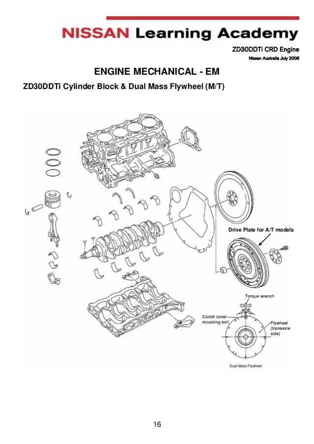 Manual Engine Zd30 Nissan on timing chain diagram