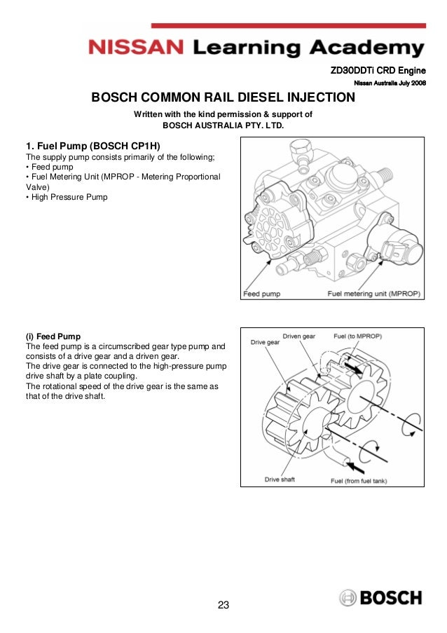 manual engine zd30 nissan rh slideshare net Manual Fuel Transfer Hand Pump Electric Fuel Pump