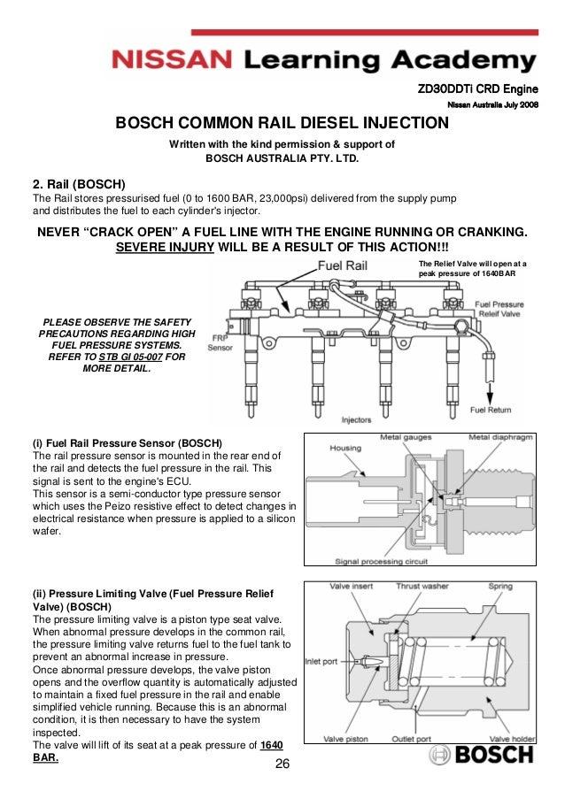 manual engine zd30 nissan rh slideshare net BMW E46 Stereo Wiring Diagram Audi ECU Schematic