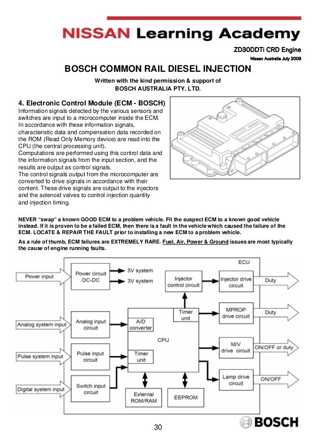 manual engine zd30 nissan rh slideshare net 3-Way Switch Wiring Diagram Automotive Wiring Diagrams