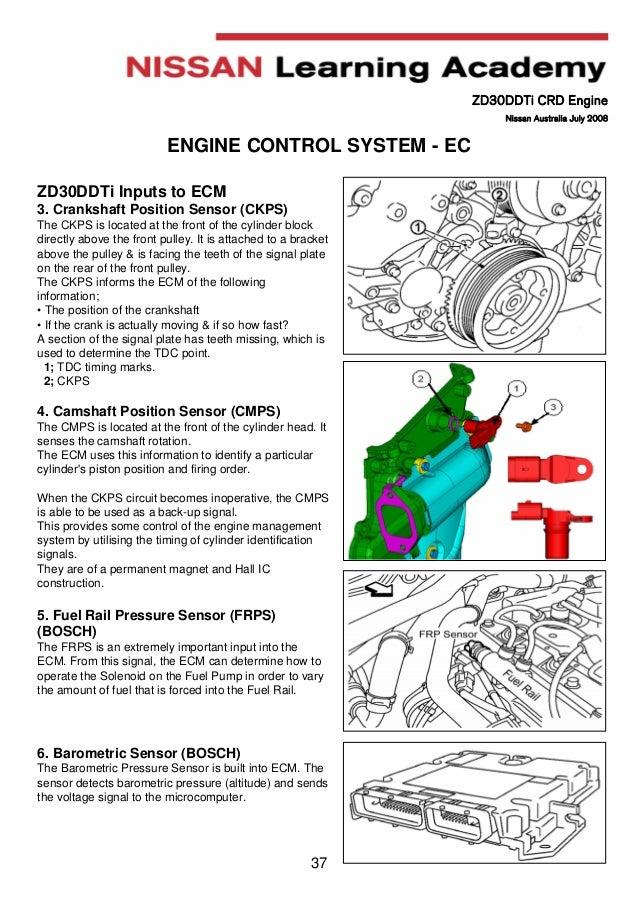 manual engine zd30 nissan 39 638?cb=1428338675 manual engine zd30 nissan Crankshaft Position Sensor Location at crackthecode.co