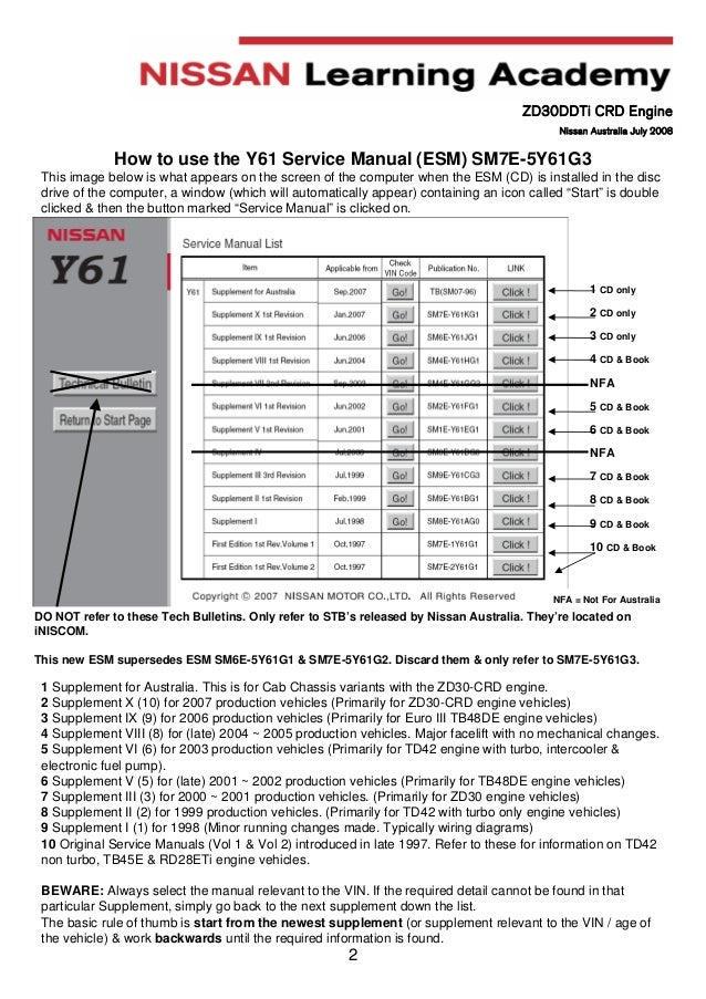 zd30 workshop manual various owner manual guide u2022 rh justk co ZD30 Movie ZD30 Explode