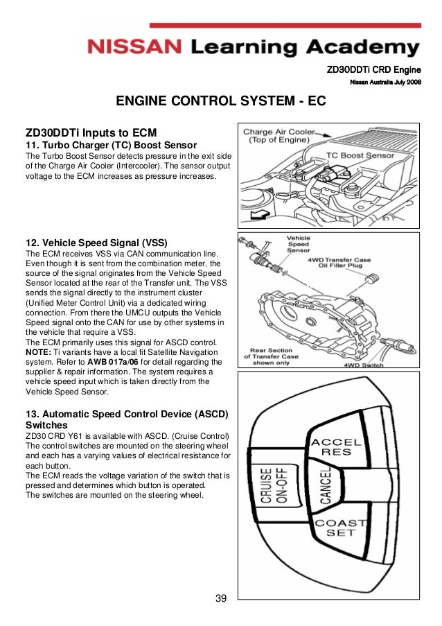 Nissan Patrol Cruise Control Wiring Diagram - Block And Schematic ...