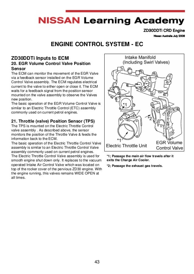 nissan throttle position sensor wiring diagram vehicle