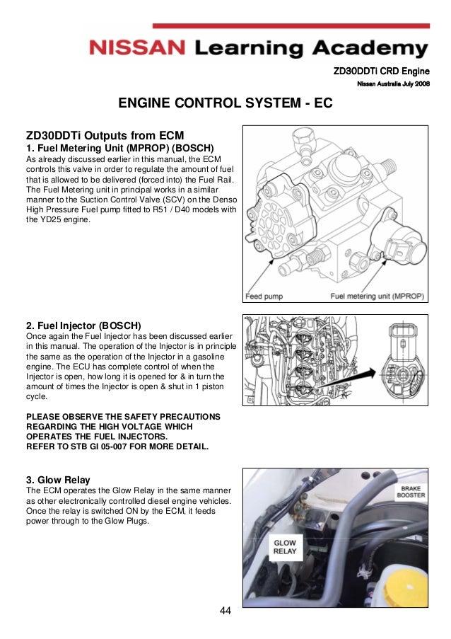 manual engine zd30 nissan rh slideshare net Solar Powered Fuel Transfer Pump Low Pressure Fuel Pump