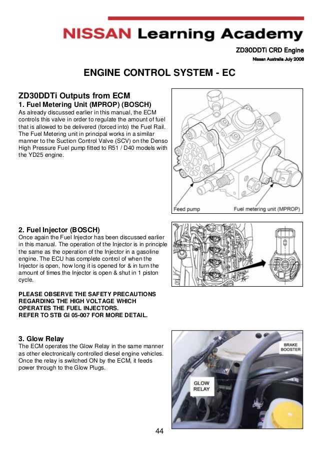 Nissan Zd30 workshop manual