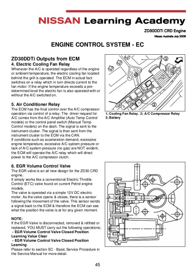 manual engine zd30 nissan rh slideshare net ZD30 Movie Nissan ZD30 Engine Timing Mark For