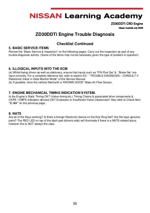 manual engine zd30 nissan rh slideshare net Nissan ZD30 Engine Timing Nissan ZD30 Engine Timing