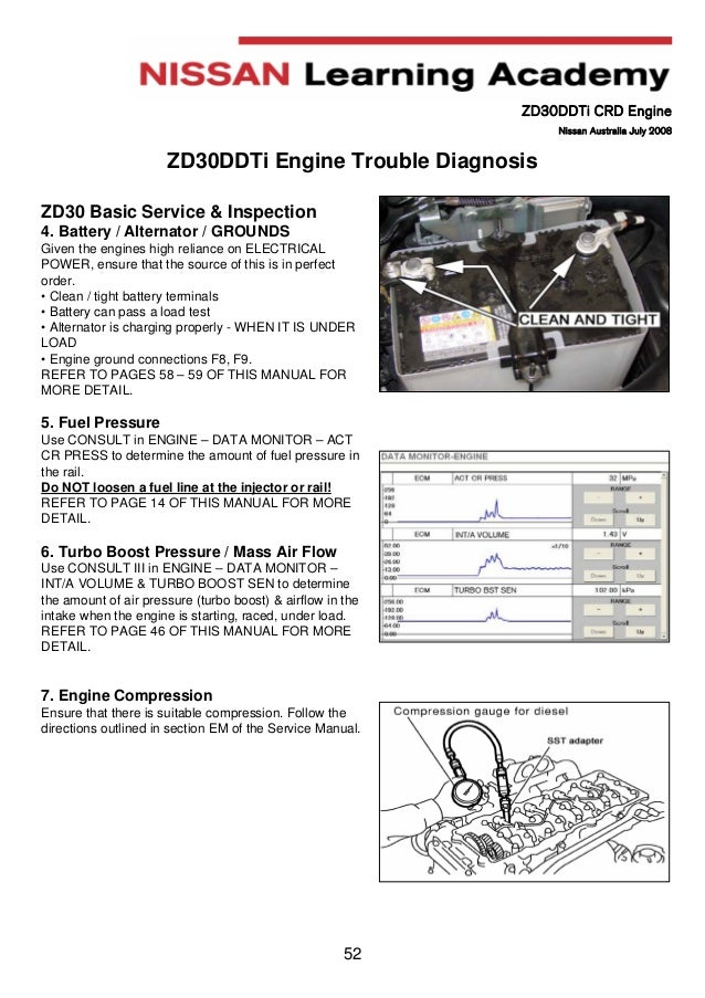 zd30 terrano workshop manual daily instruction manual guides u2022 rh testingwordpress co Nissan ZD30 Engine Timing Nissan ZD30 Engine Timing Mark