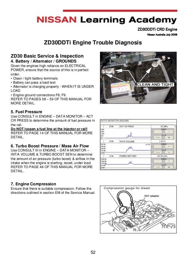manual engine zd30 nissan 54 638?cb=1428338675 manual engine zd30 nissan  at mifinder.co