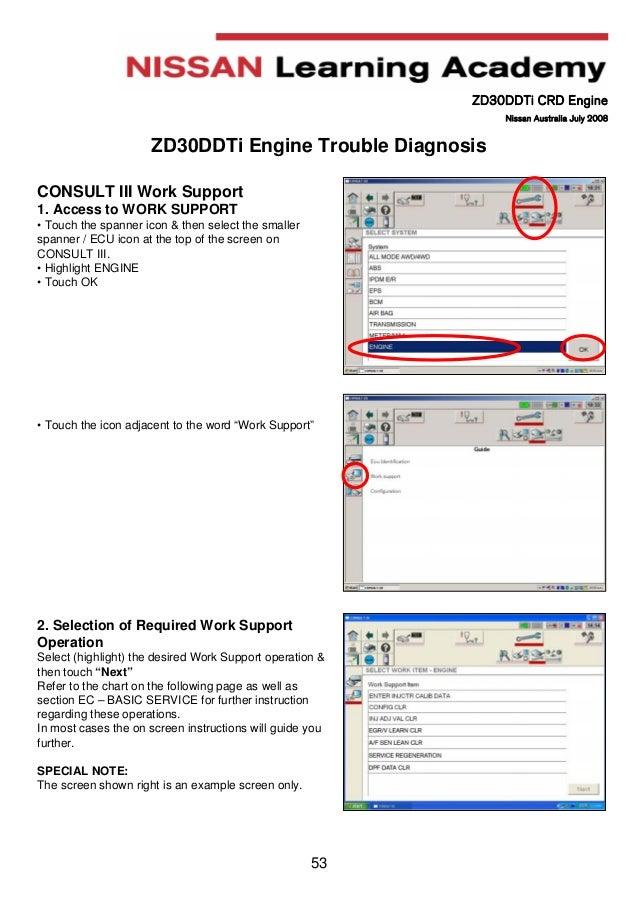 manual engine zd30 nissan rh slideshare net ZD30 Explode ZD30 Turbo