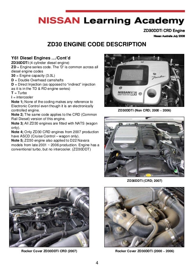 Manual engine ZD30 nissan