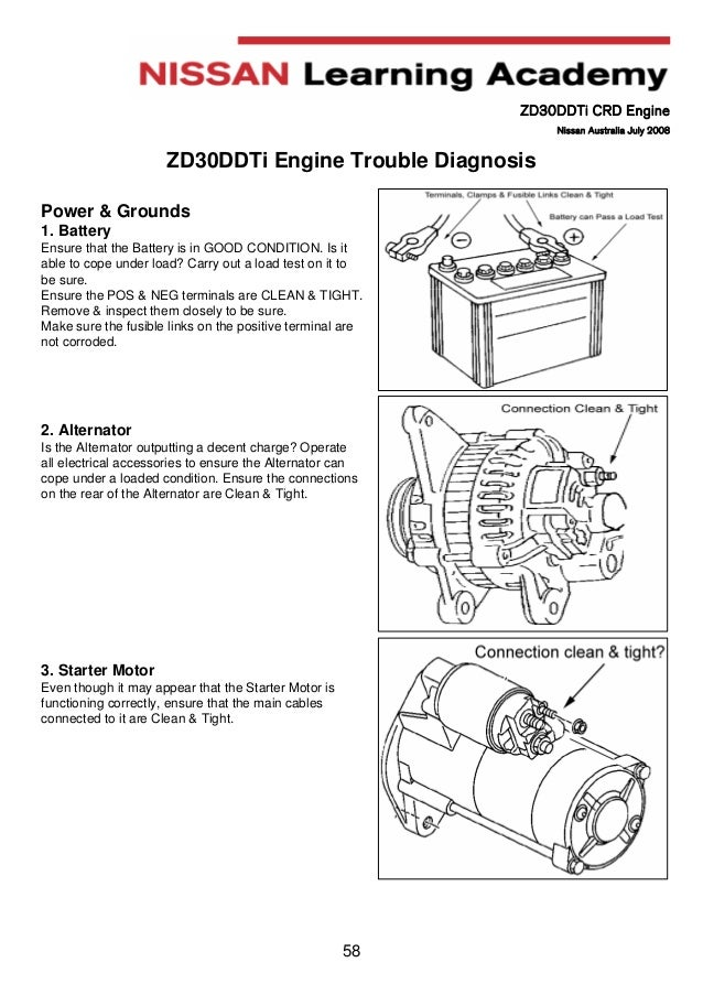 manual engine zd30 nissan rh slideshare net ZD30 Movie ZD30 Movie